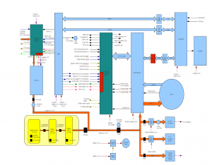 block diagram of all control signals in scion xB EV conversion